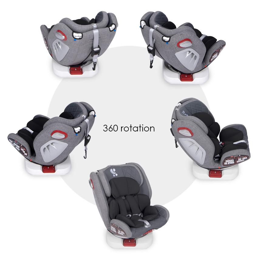 ROTO_360 rotation.jpg (850Ã850)